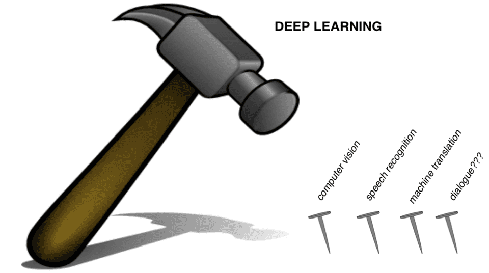 dialogue another nail for deep learning